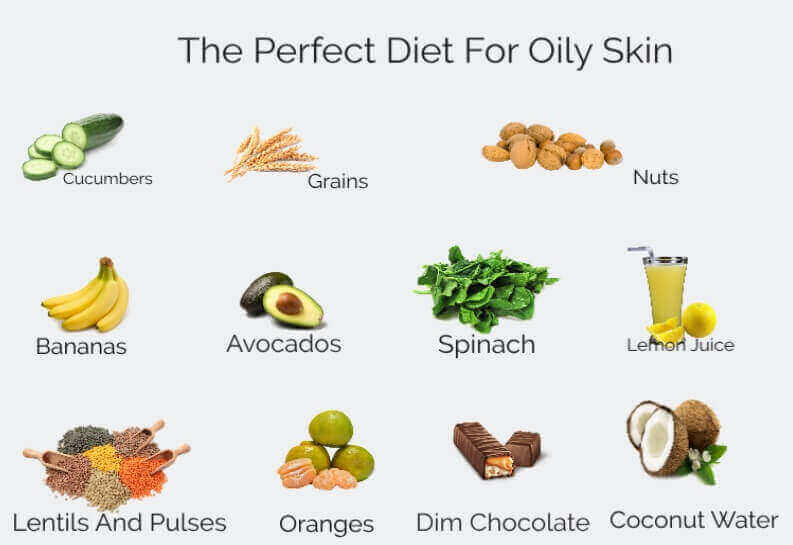 The Perfect Diet For Oily Skin in 2019